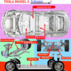 Tesla Model S Scheme