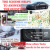 The Scheme helps to answer the question if you need the Tesla car