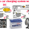 How a car charging system works