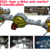 Drive axle: how a drive axle works, classification and requirement