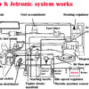 How K Jetronic system works – Diagram