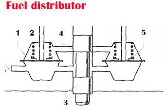 Fuel distributor