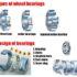 Replace and adjusting wheel bearings