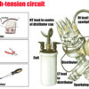 High-tension circuit checking